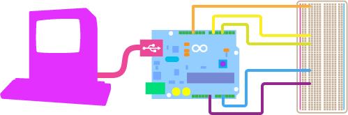 Arduino development environment download